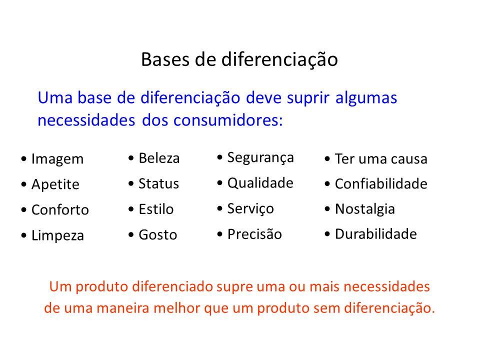 Bases de diferenciação