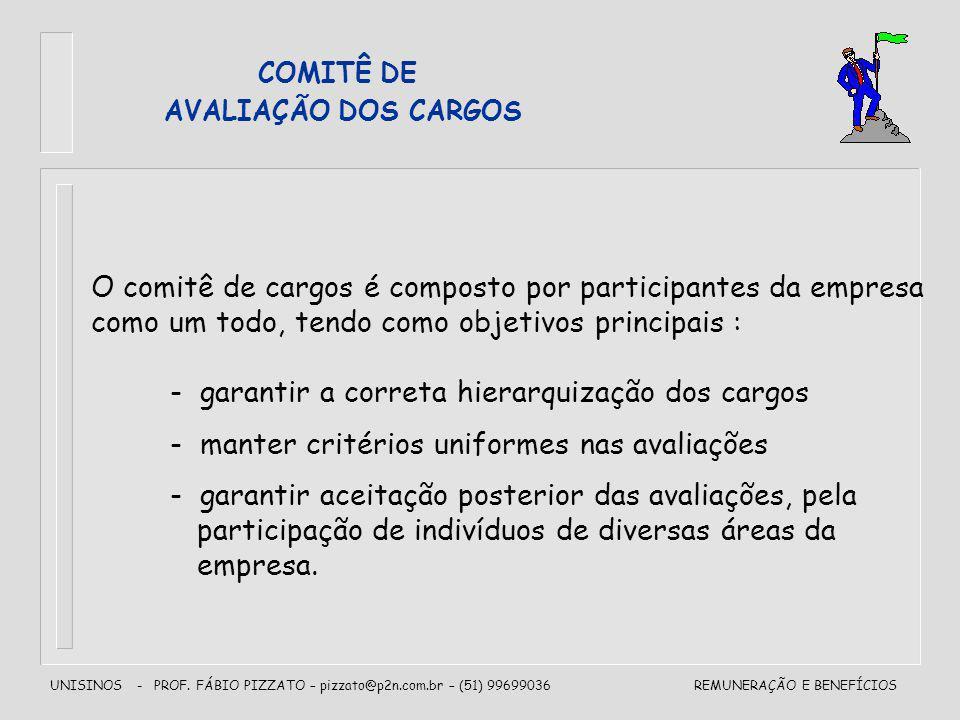 O comitê de cargos é composto por participantes da empresa
