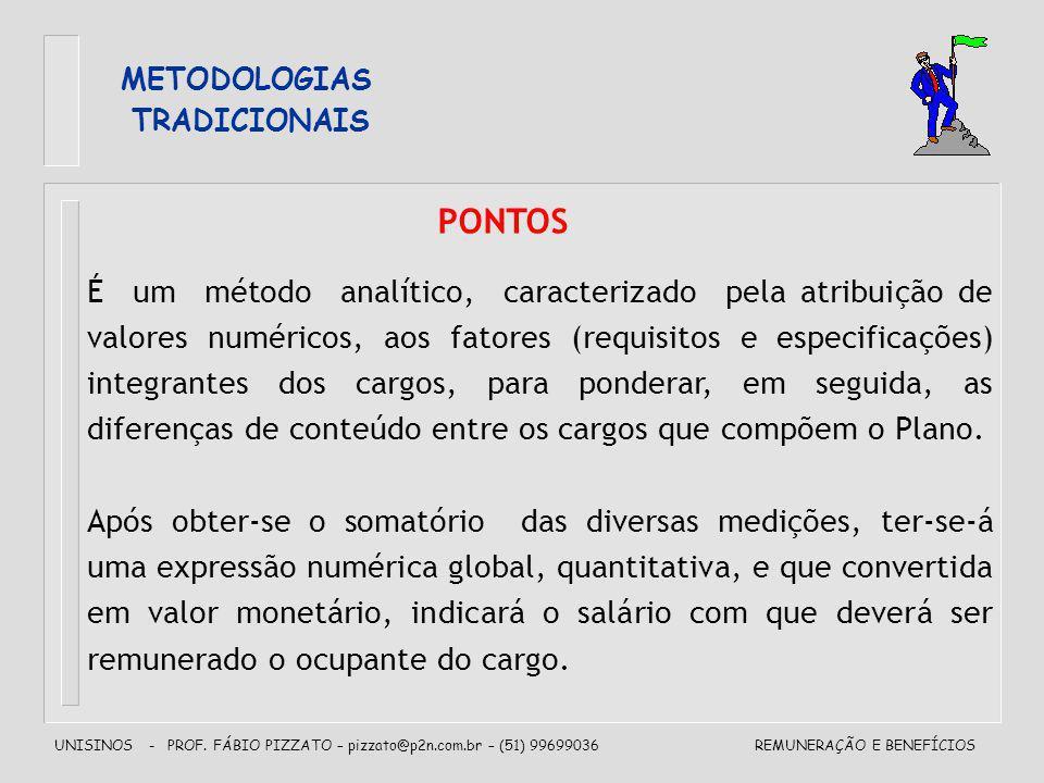 METODOLOGIAS TRADICIONAIS. PONTOS.