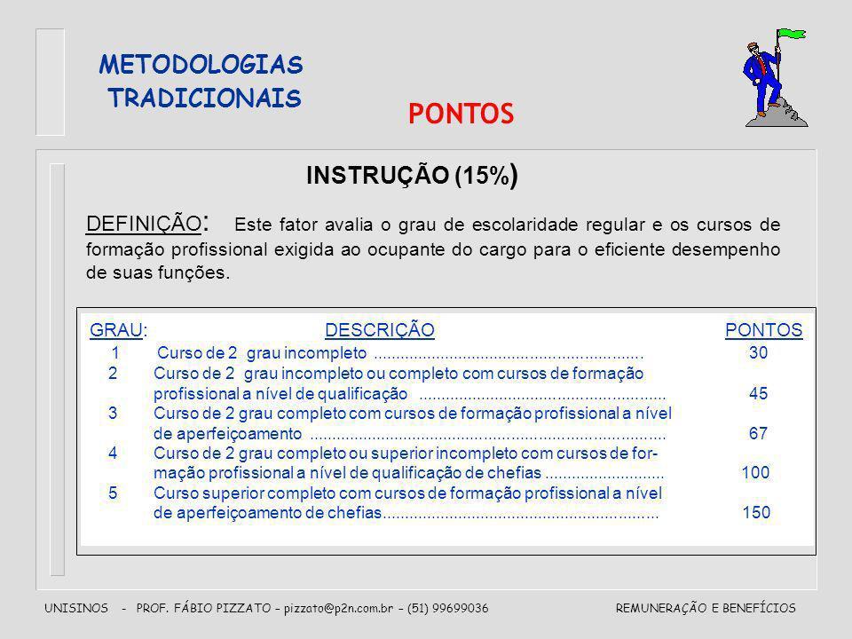 PONTOS METODOLOGIAS TRADICIONAIS INSTRUÇÃO (15%)