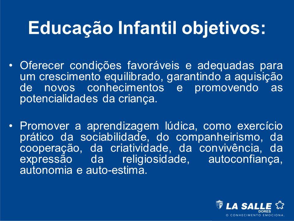 Educação Infantil objetivos:
