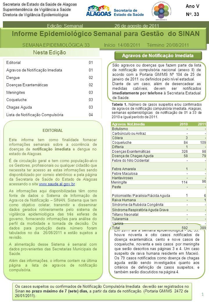 Informe Epidemiológico Semanal para Gestão do SINAN