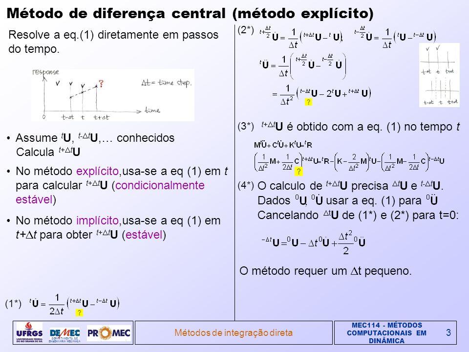 Método de diferença central (método explícito)
