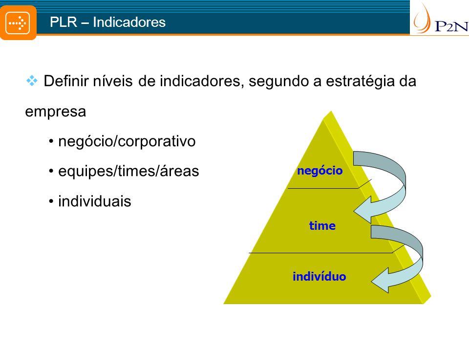 Definir níveis de indicadores, segundo a estratégia da empresa