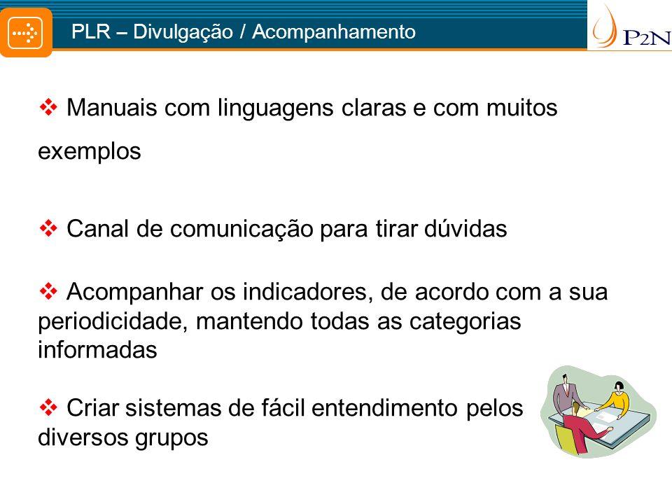 Manuais com linguagens claras e com muitos exemplos