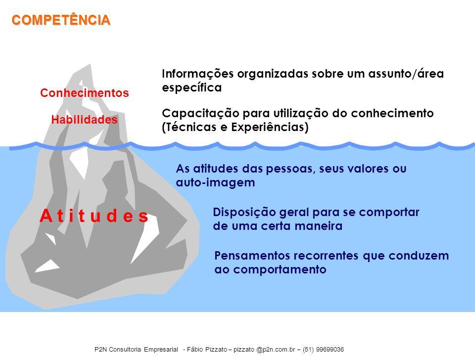 COMPETÊNCIA Informações organizadas sobre um assunto/área específica. Conhecimentos. Habilidades.
