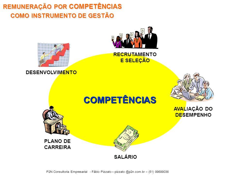 REMUNERAÇÃO POR COMPETÊNCIAS COMO INSTRUMENTO DE GESTÃO
