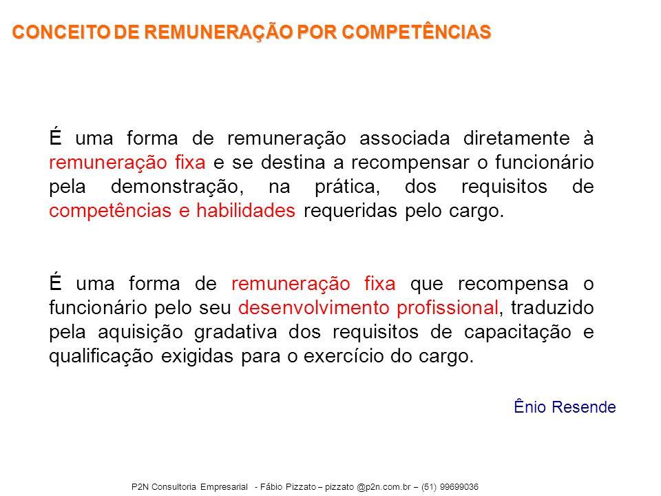 CONCEITO DE REMUNERAÇÃO POR COMPETÊNCIAS