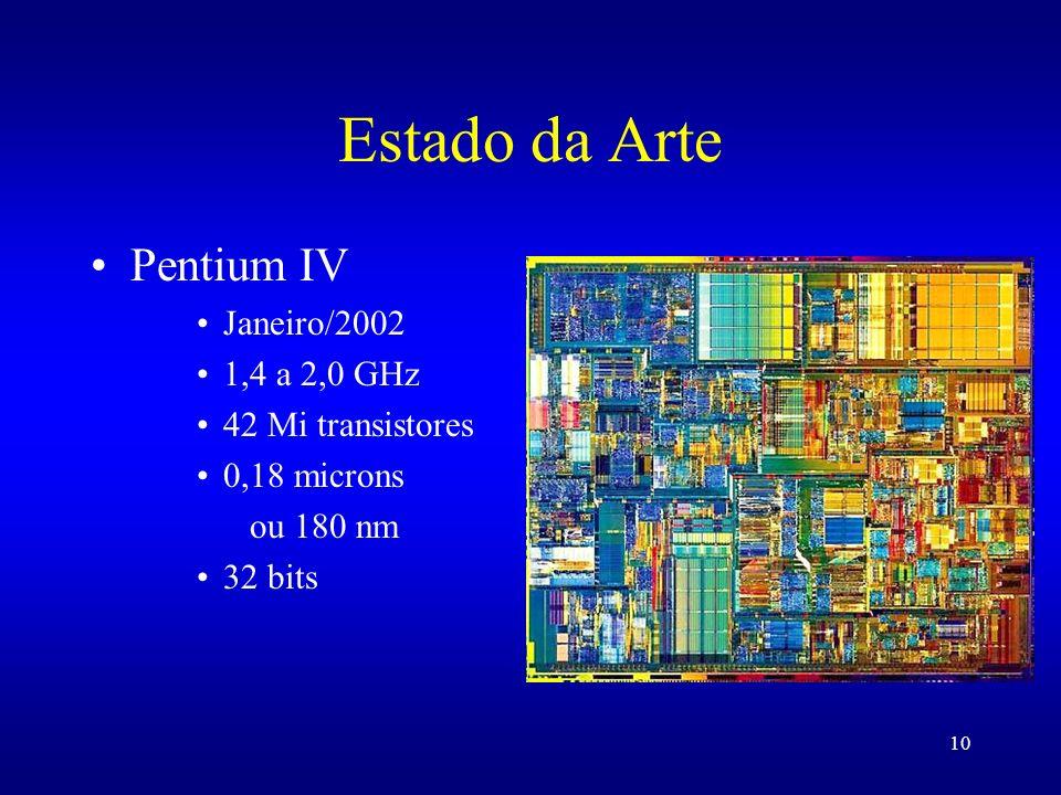 Estado da Arte Pentium IV Janeiro/2002 1,4 a 2,0 GHz