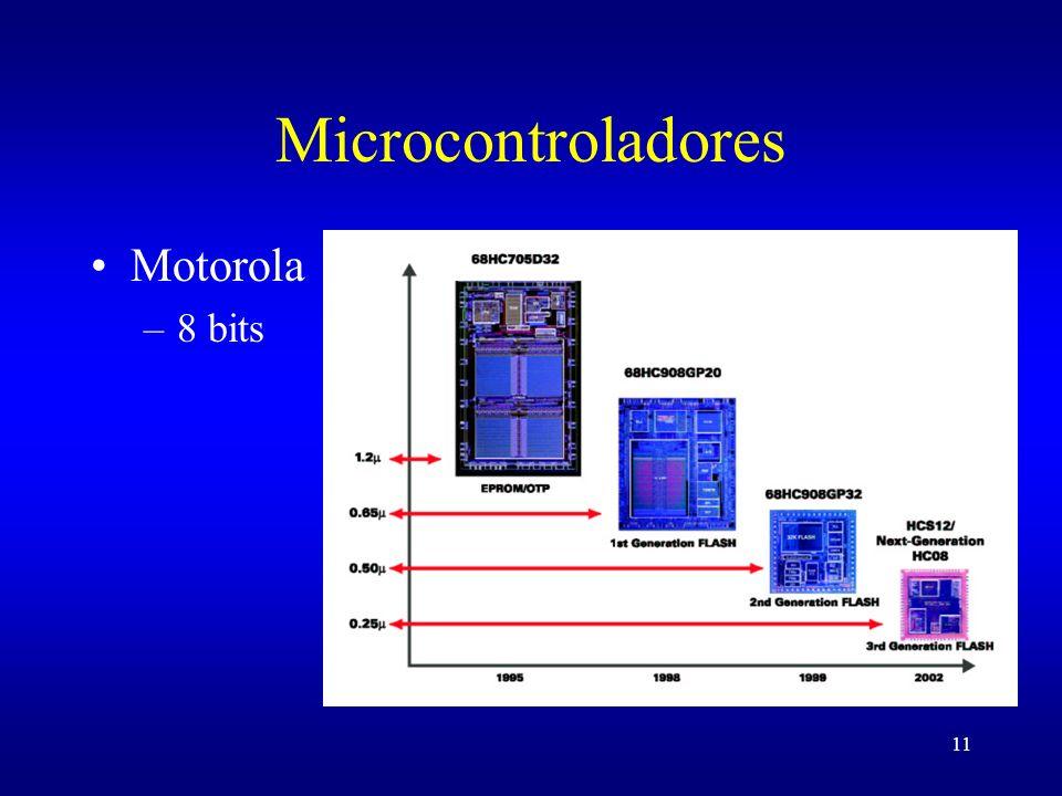 Microcontroladores Motorola 8 bits