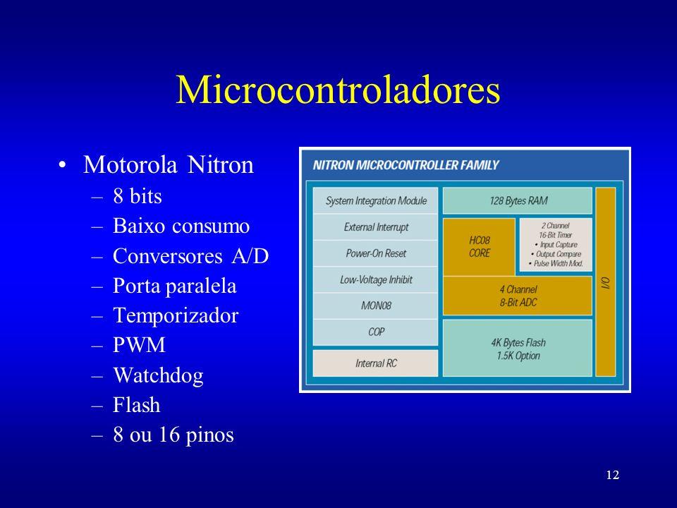 Microcontroladores Motorola Nitron 8 bits Baixo consumo