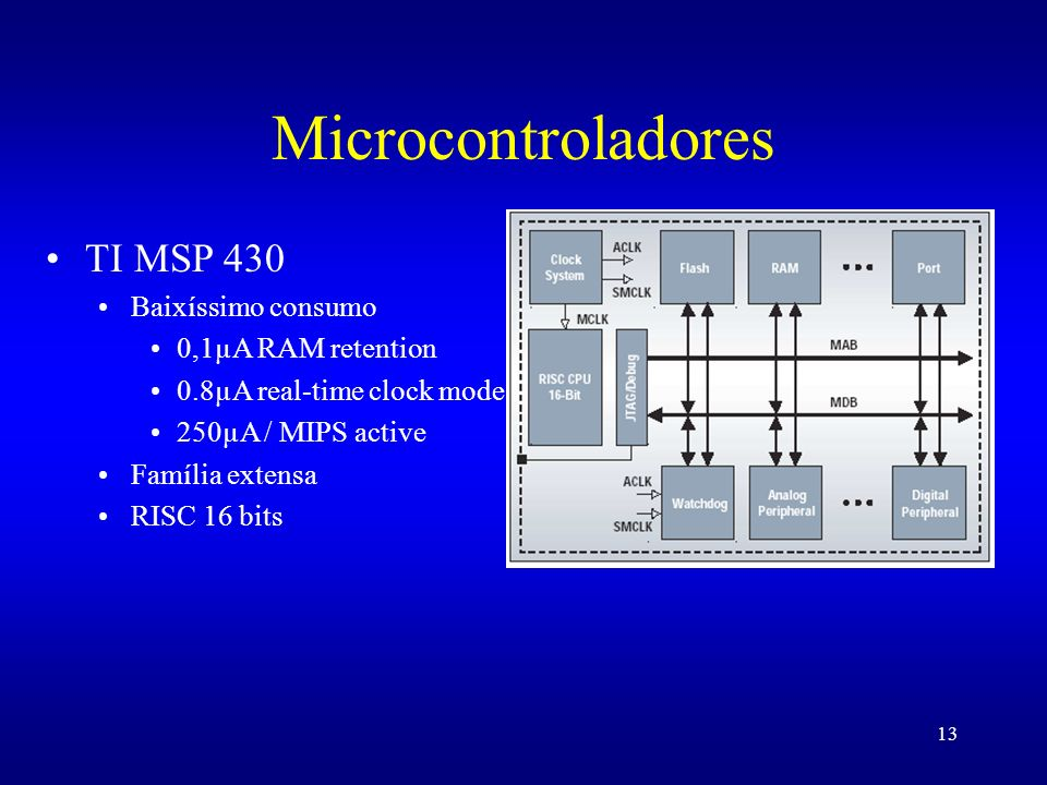 Microcontroladores TI MSP 430 Baixíssimo consumo 0,1µA RAM retention