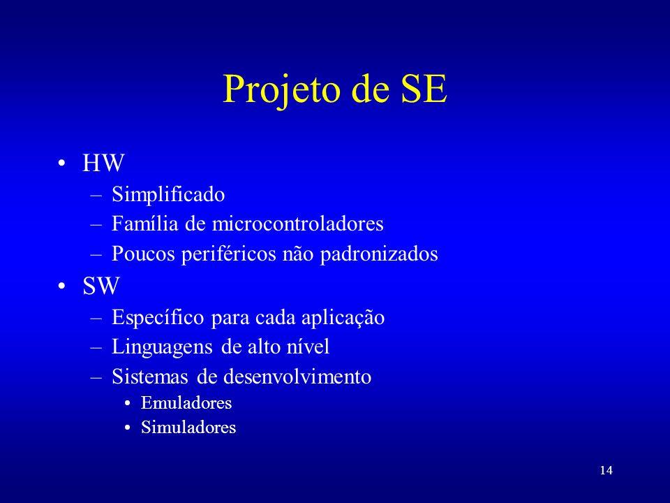 Projeto de SE HW SW Simplificado Família de microcontroladores
