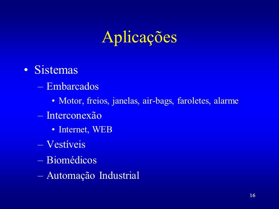 Aplicações Sistemas Embarcados Interconexão Vestíveis Biomédicos