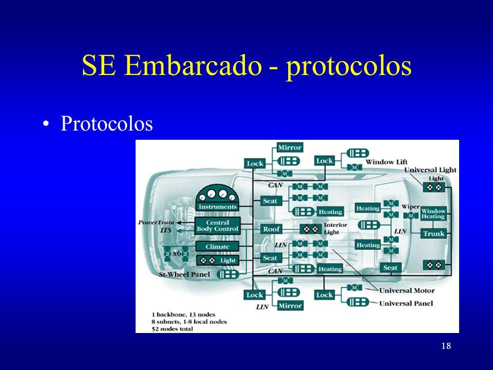 SE Embarcado - protocolos