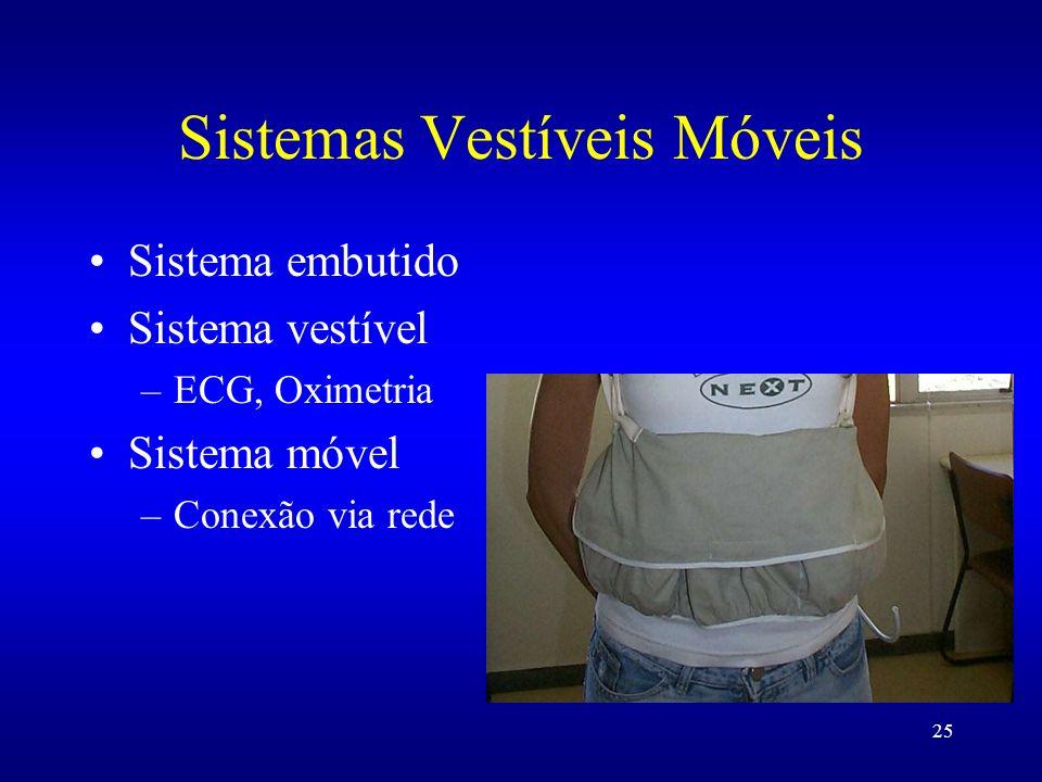 Sistemas Vestíveis Móveis