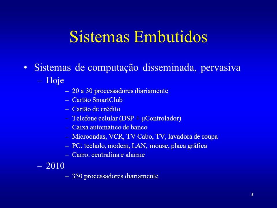 Sistemas Embutidos Sistemas de computação disseminada, pervasiva Hoje