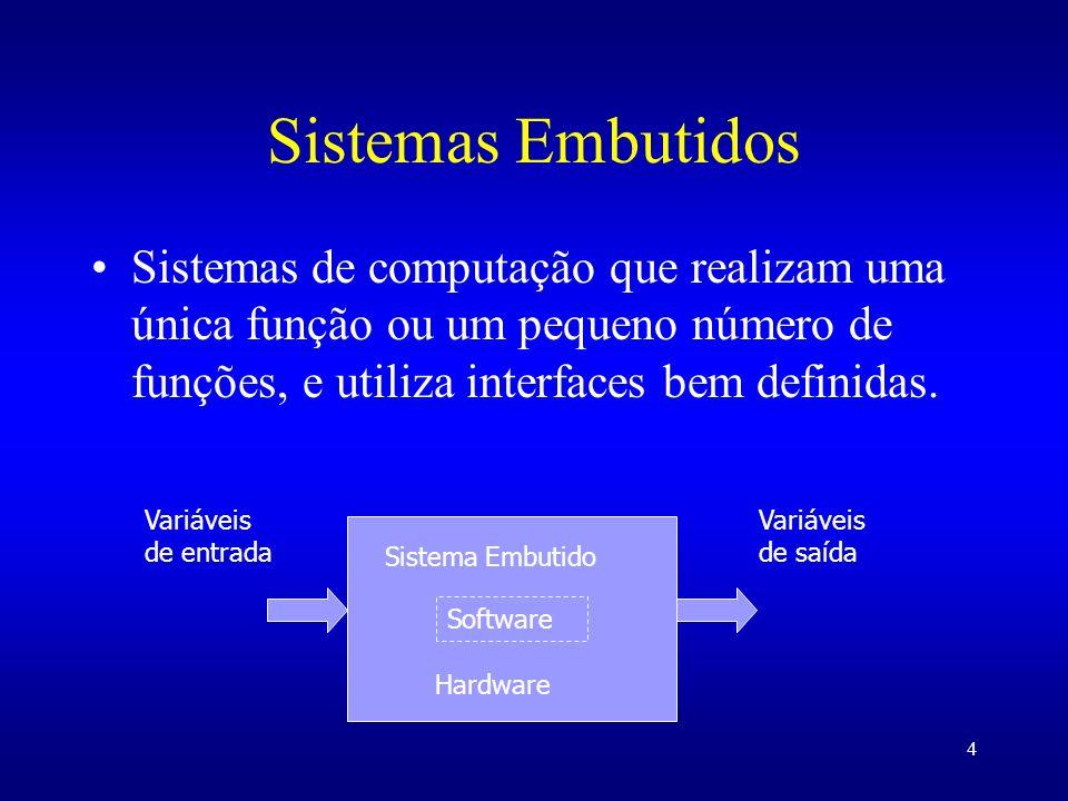 Sistemas Embutidos Sistemas de computação que realizam uma única função ou um pequeno número de funções, e utiliza interfaces bem definidas.