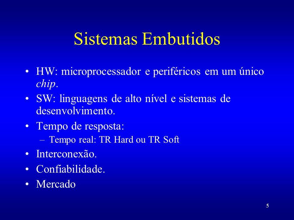 Sistemas Embutidos HW: microprocessador e periféricos em um único chip. SW: linguagens de alto nível e sistemas de desenvolvimento.