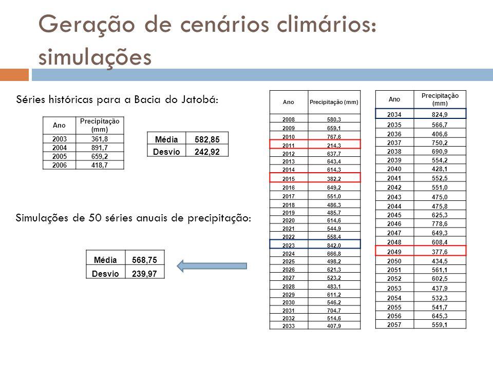 Geração de cenários climários: simulações
