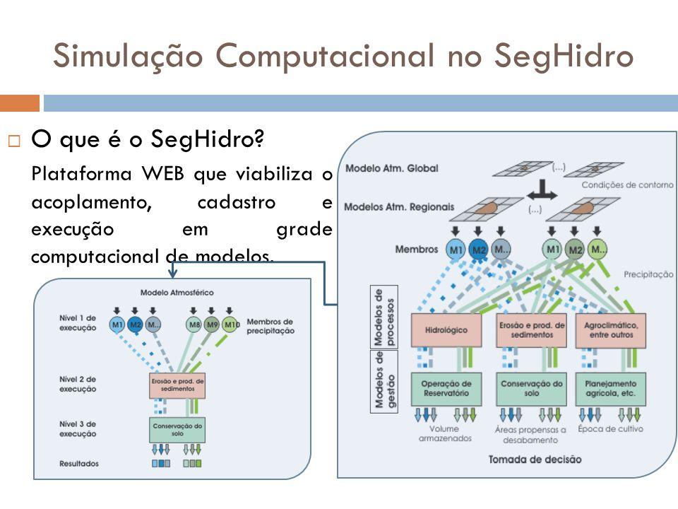 Simulação Computacional no SegHidro