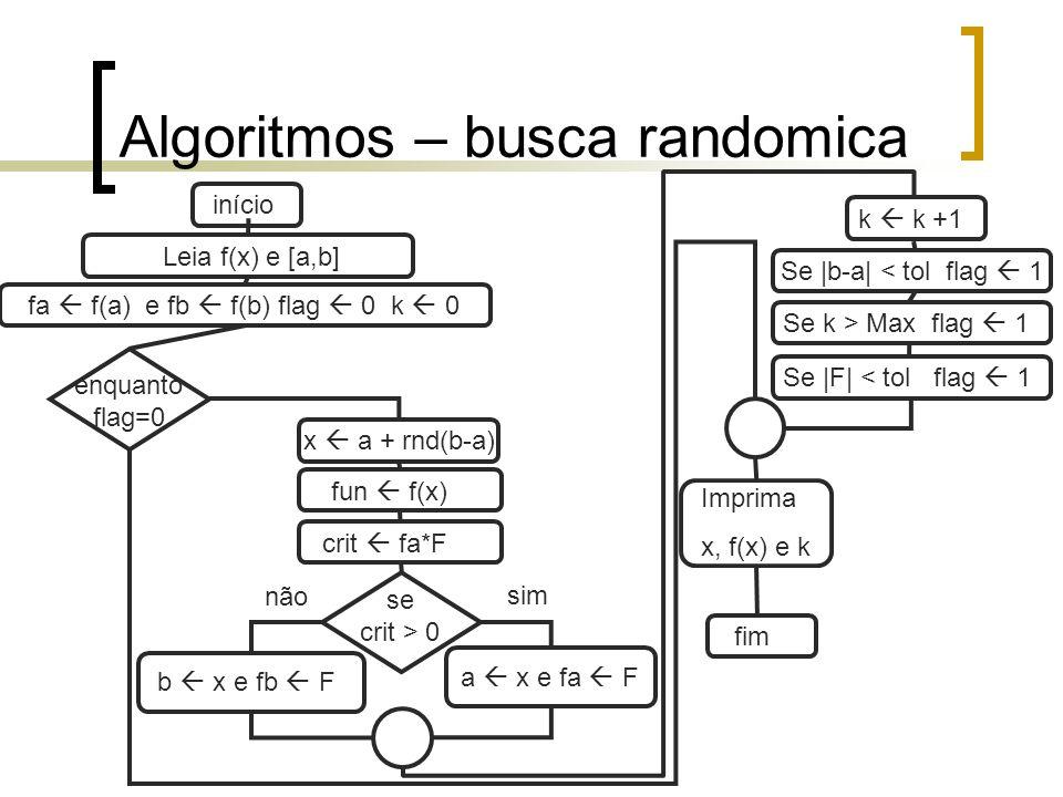 Algoritmos – busca randomica