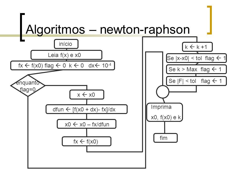 Algoritmos – newton-raphson