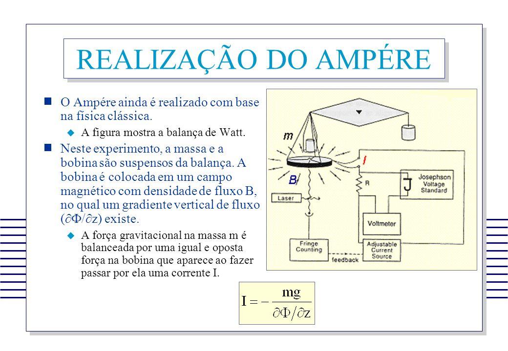 REALIZAÇÃO DO AMPÉRE O Ampére ainda é realizado com base na física clássica. A figura mostra a balança de Watt.
