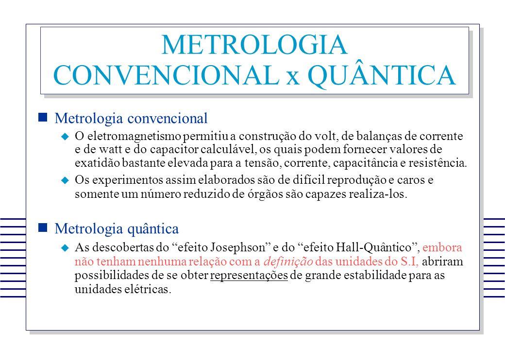 METROLOGIA CONVENCIONAL x QUÂNTICA