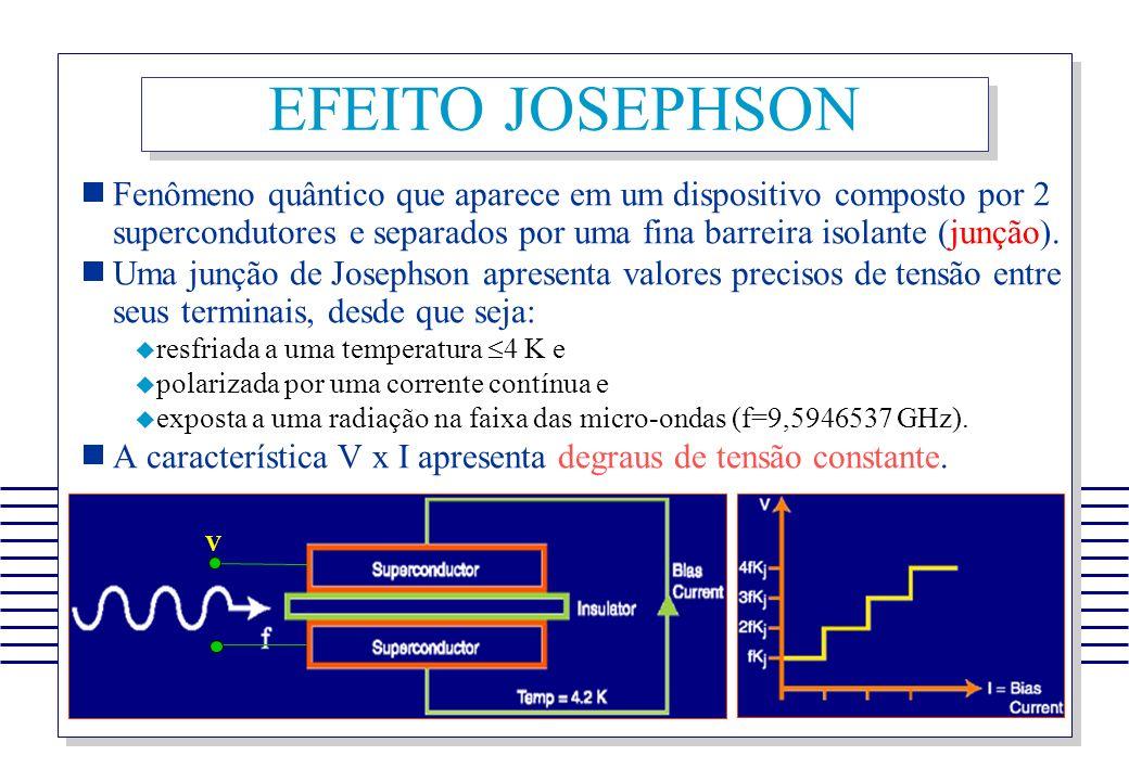 EFEITO JOSEPHSON Fenômeno quântico que aparece em um dispositivo composto por 2 supercondutores e separados por uma fina barreira isolante (junção).
