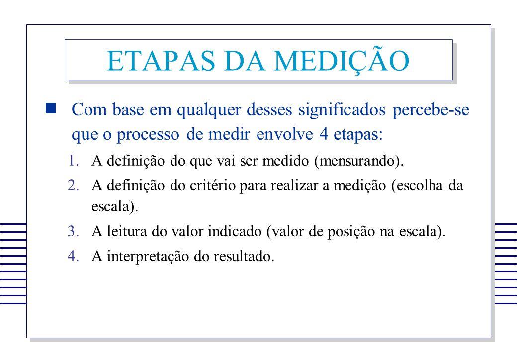 ETAPAS DA MEDIÇÃO Com base em qualquer desses significados percebe-se que o processo de medir envolve 4 etapas: