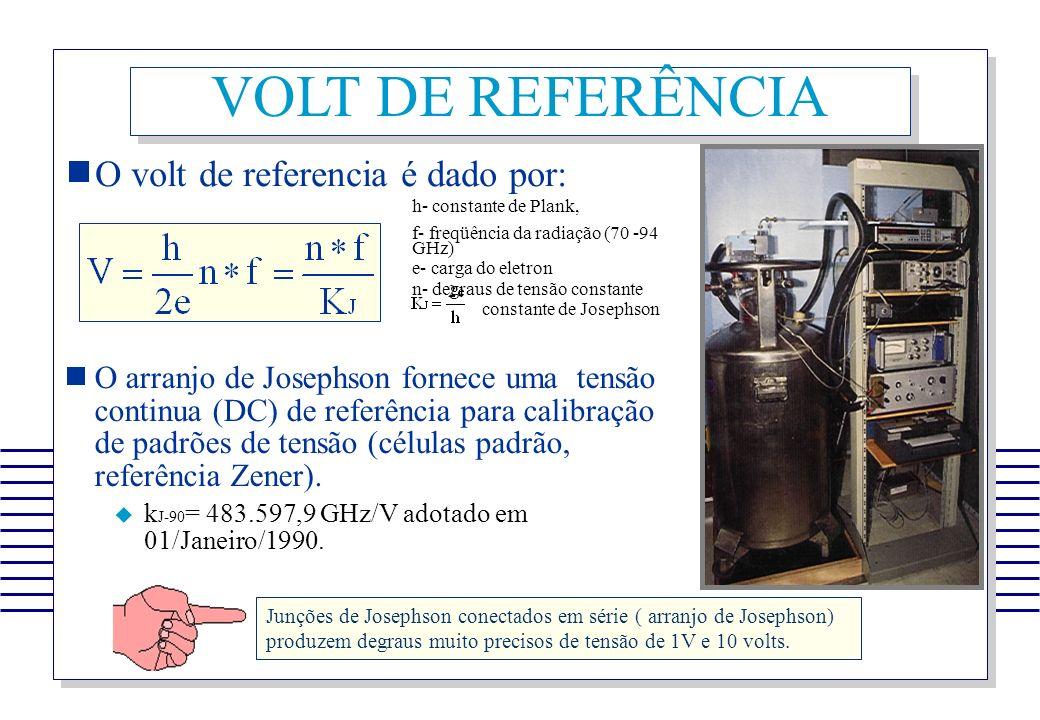 VOLT DE REFERÊNCIA O volt de referencia é dado por: