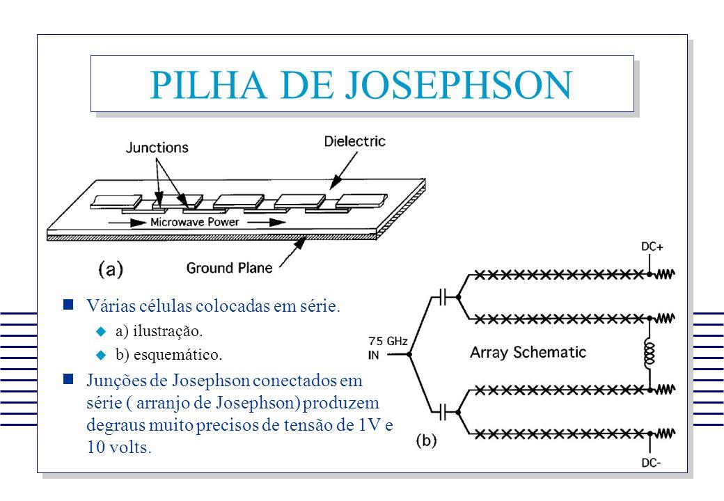 PILHA DE JOSEPHSON Várias células colocadas em série.