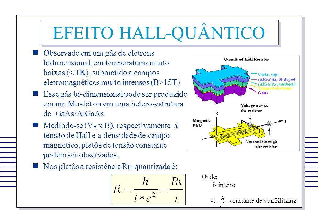 EFEITO HALL-QUÂNTICO