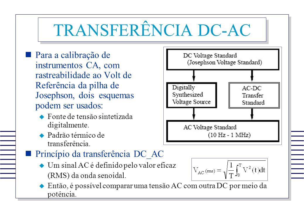 TRANSFERÊNCIA DC-AC