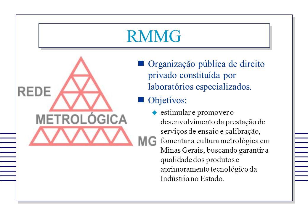RMMG Organização pública de direito privado constituída por laboratórios especializados. Objetivos: