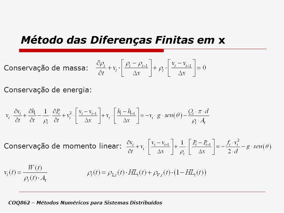 Método das Diferenças Finitas em x