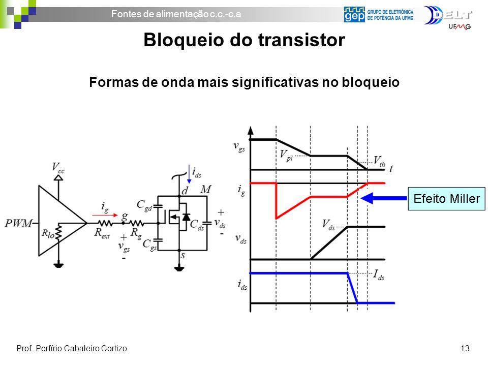 Bloqueio do transistor Formas de onda mais significativas no bloqueio
