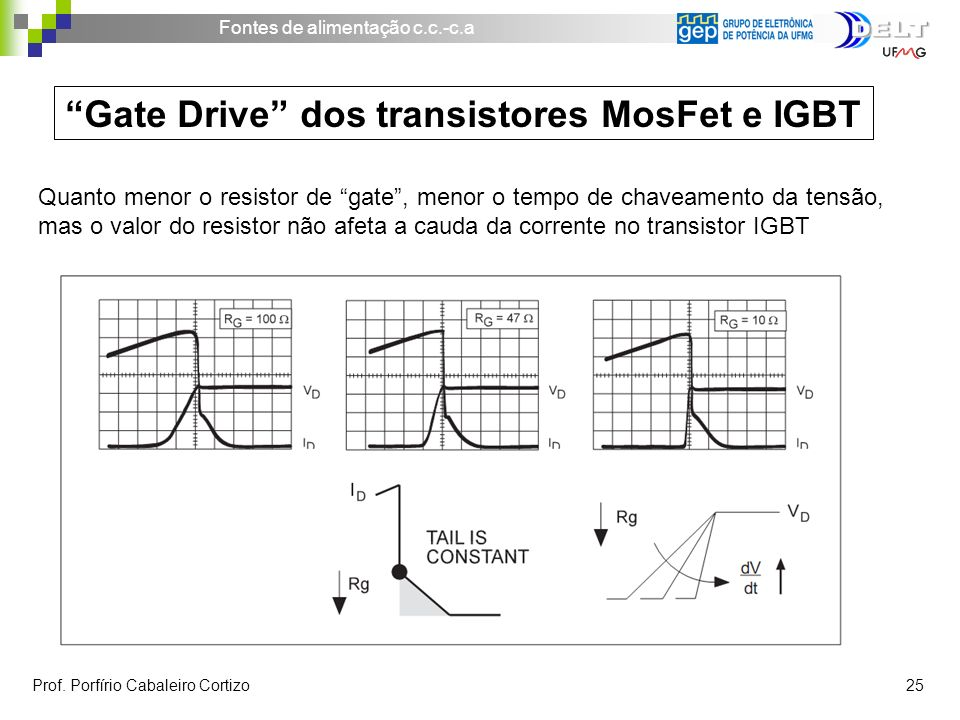 Gate Drive dos transistores MosFet e IGBT