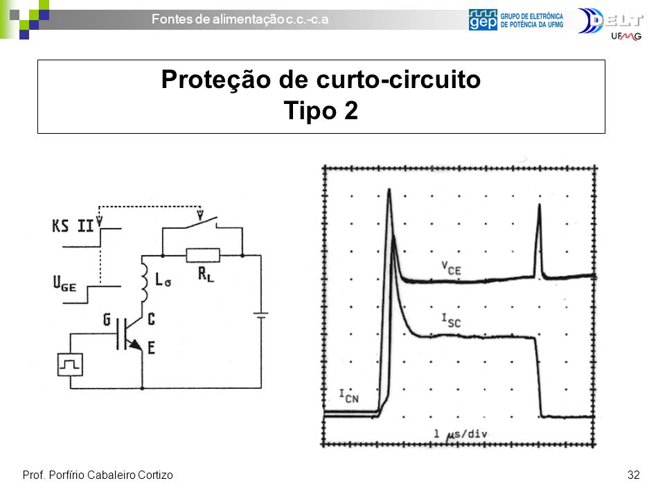 Proteção de curto-circuito Tipo 2