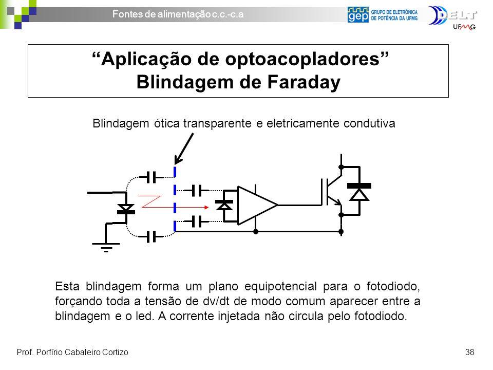 Aplicação de optoacopladores Blindagem de Faraday