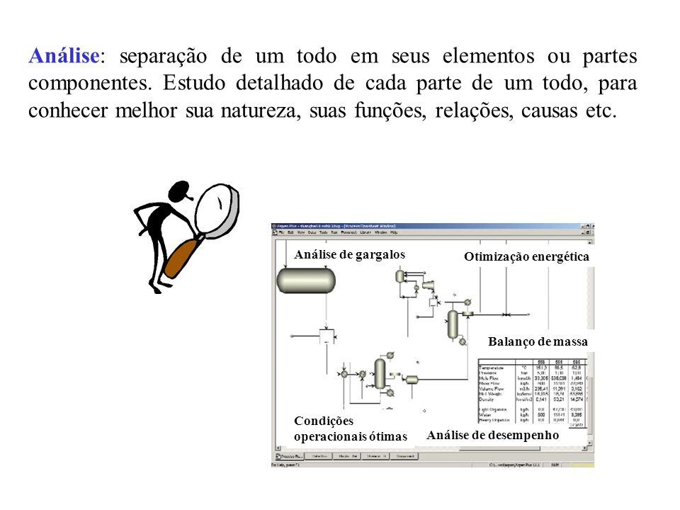 Análise: separação de um todo em seus elementos ou partes componentes