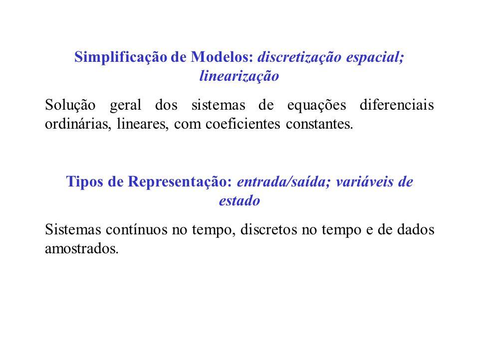 Simplificação de Modelos: discretização espacial; linearização