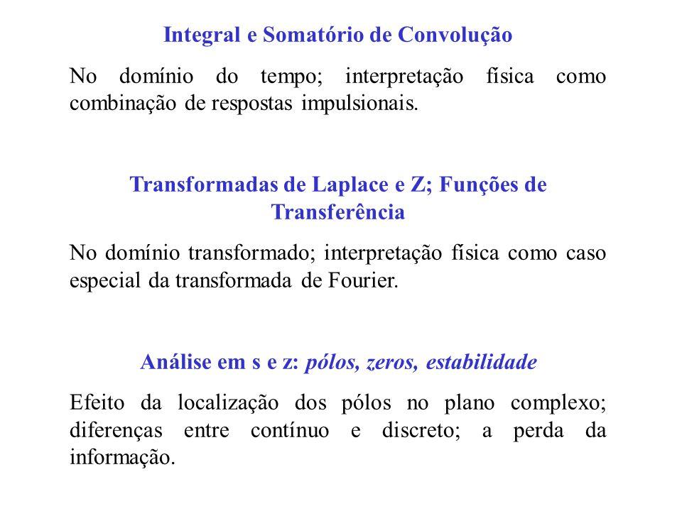 Transformadas de Laplace e Z; Funções de Transferência