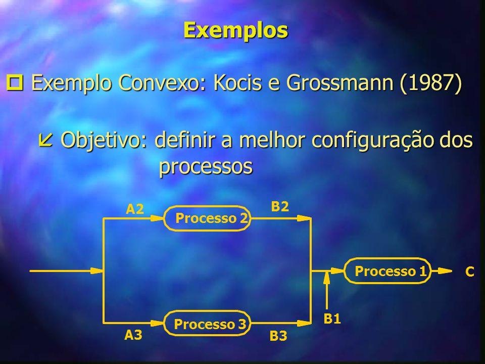  Exemplo Convexo: Kocis e Grossmann (1987)