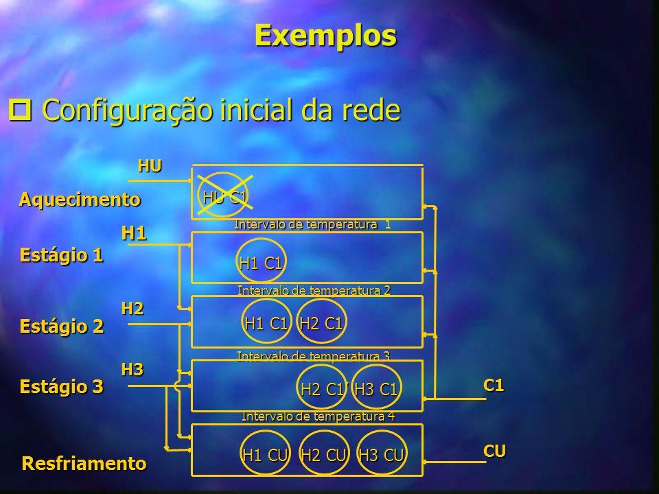  Configuração inicial da rede