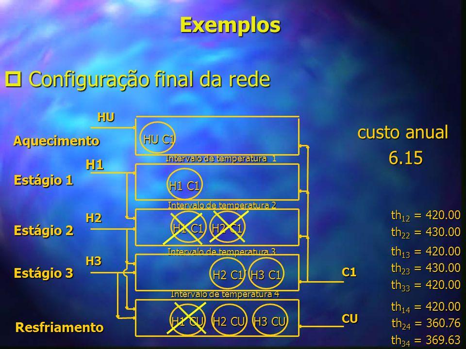  Configuração final da rede