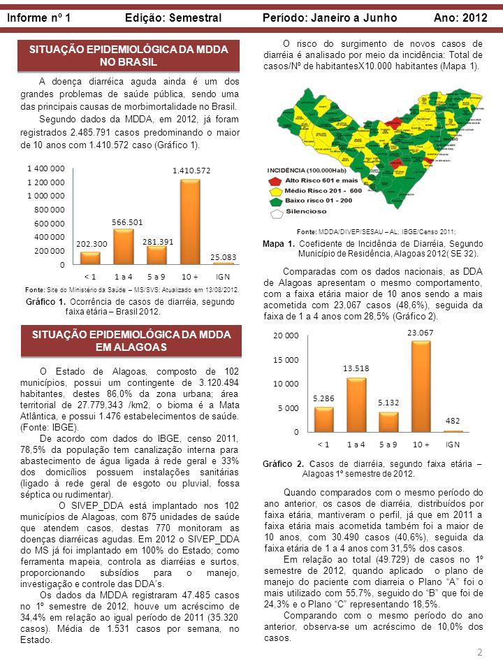 Informe nº 1 Edição: Semestral Período: Janeiro a Junho Ano: 2012