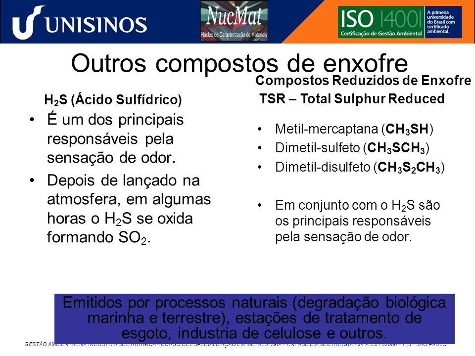 Outros compostos de enxofre