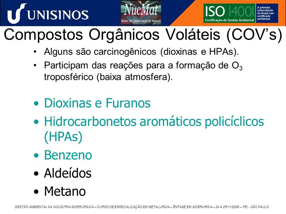 Compostos Orgânicos Voláteis (COV's)